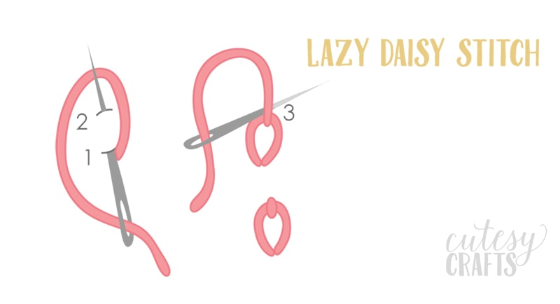 How to do a Lazy Daisy Stitch