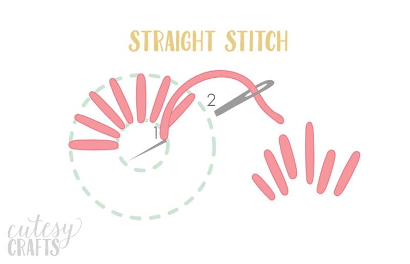 How to do a Straight Stitch