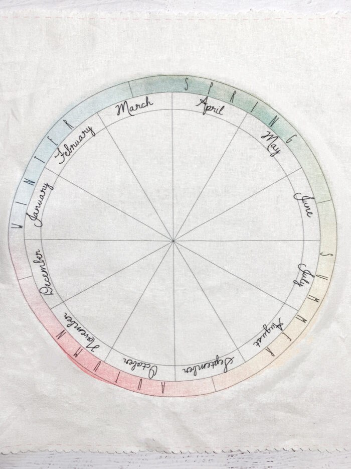 Embroidered Phenology Wheel Fabric