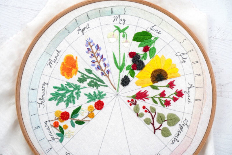 Embroidered phenology wheel fabric.
